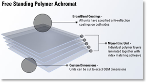 free_standing_polymer