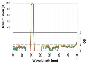 band-pass-filter-chart2